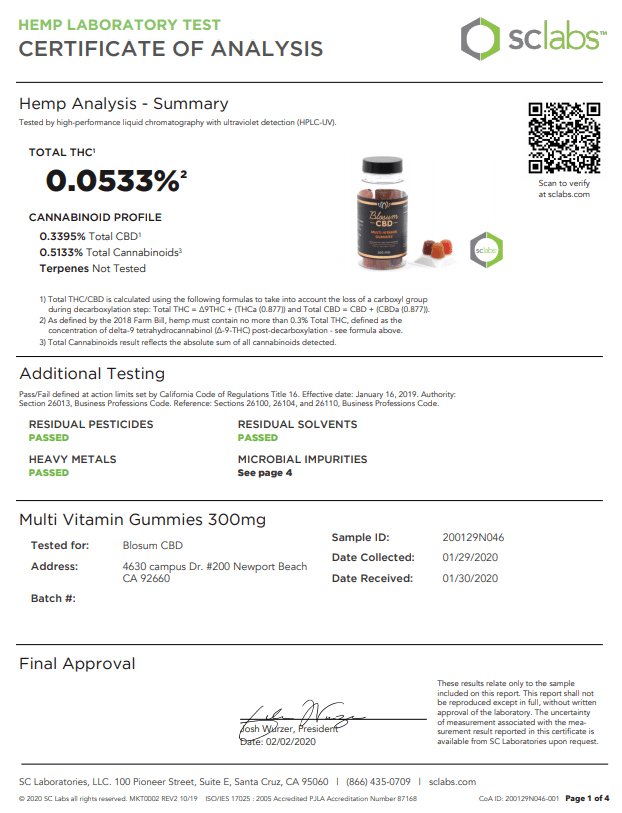Blosum CBD Multi-Vitamin Gummies 300mg Lab Test