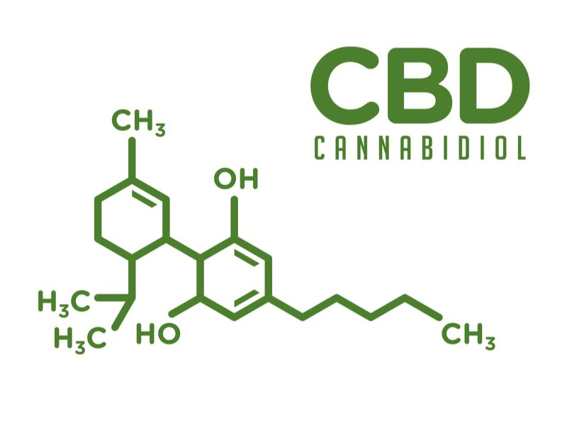 Understanding Cannabidiol